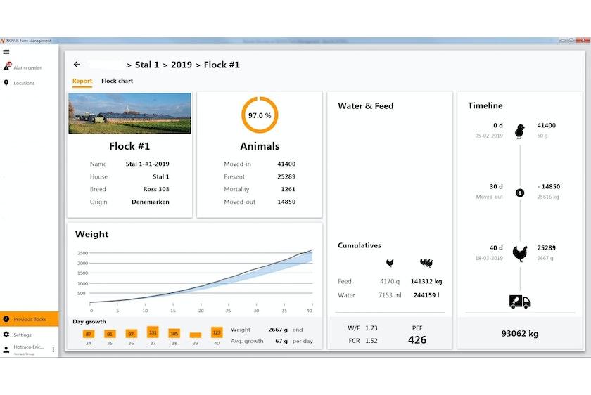 New release Novus Farm Management2