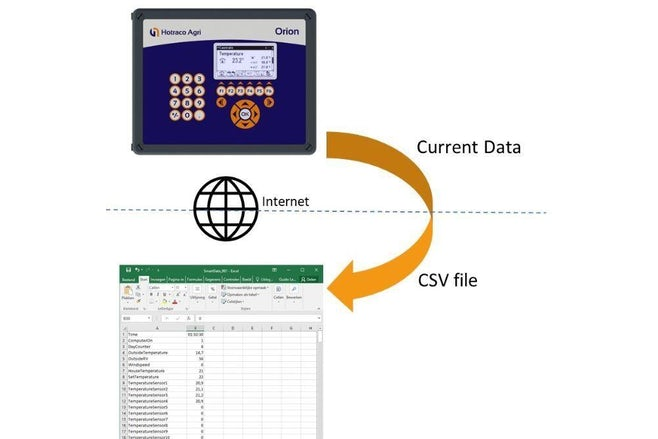 Smart Data Collector Picture nieuwsbrief
