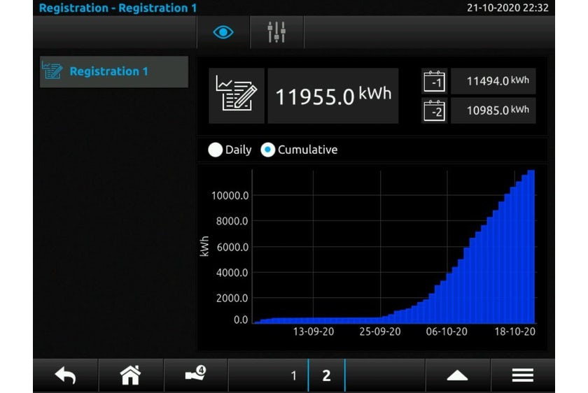 Energy consumption kwh 1