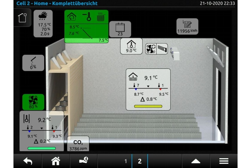 Energy consumption kwh 2